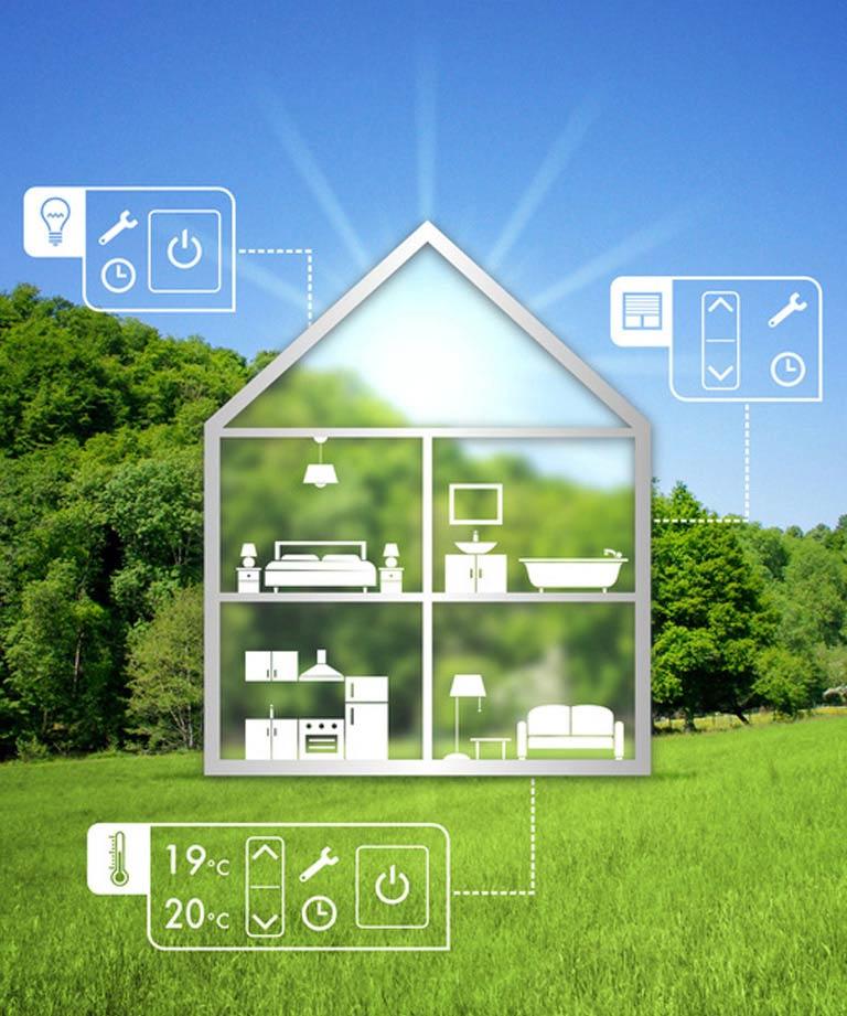 Maison connectées et énergies